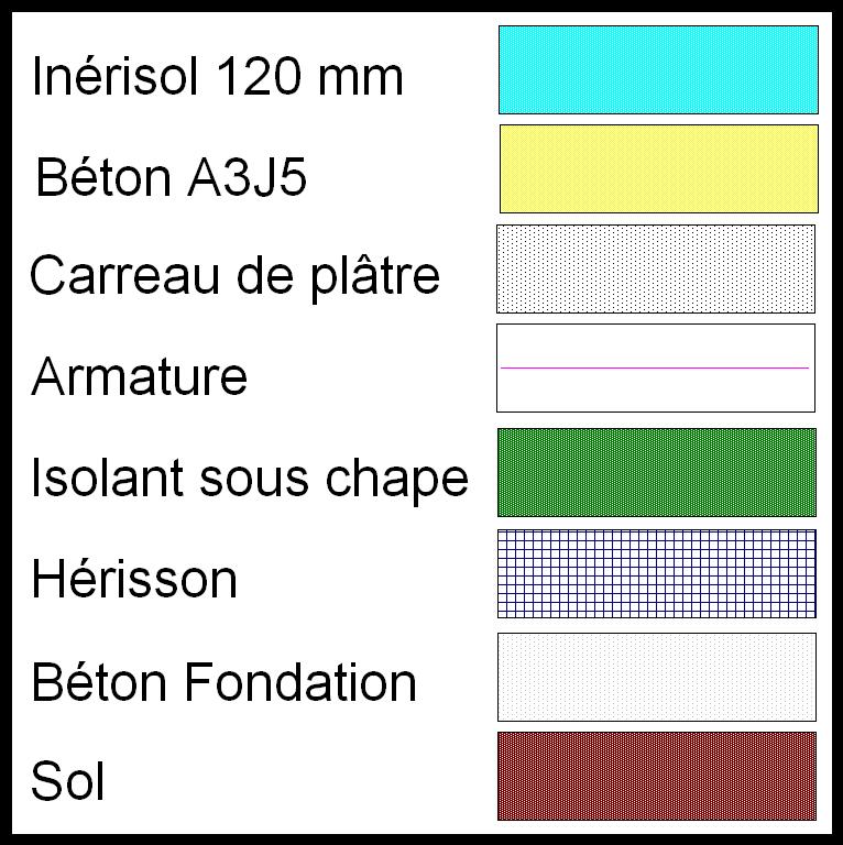 L vation 2 inerisol - Couper carreau de platre ...